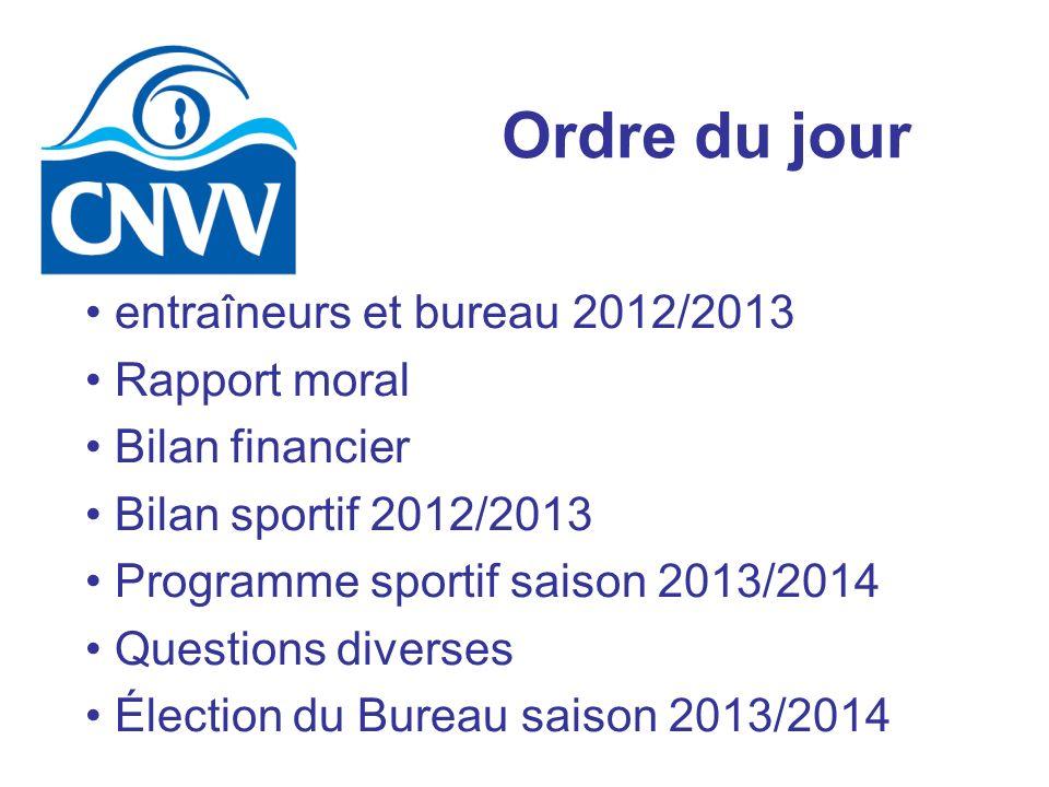 Ordre du jour entraîneurs et bureau 2012/2013 Rapport moral