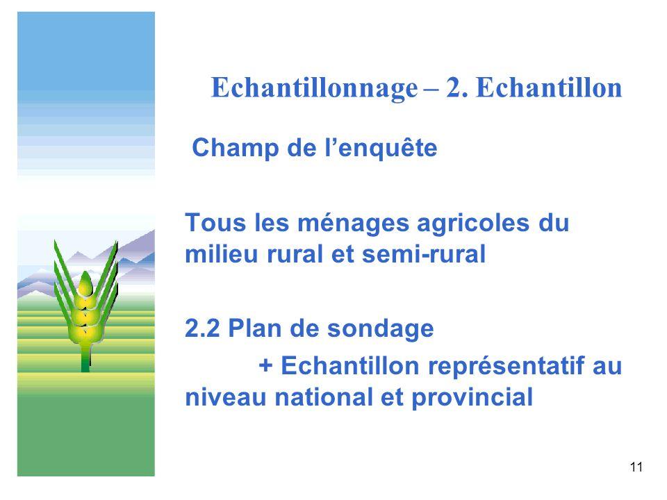 Echantillonnage – 2. Echantillon