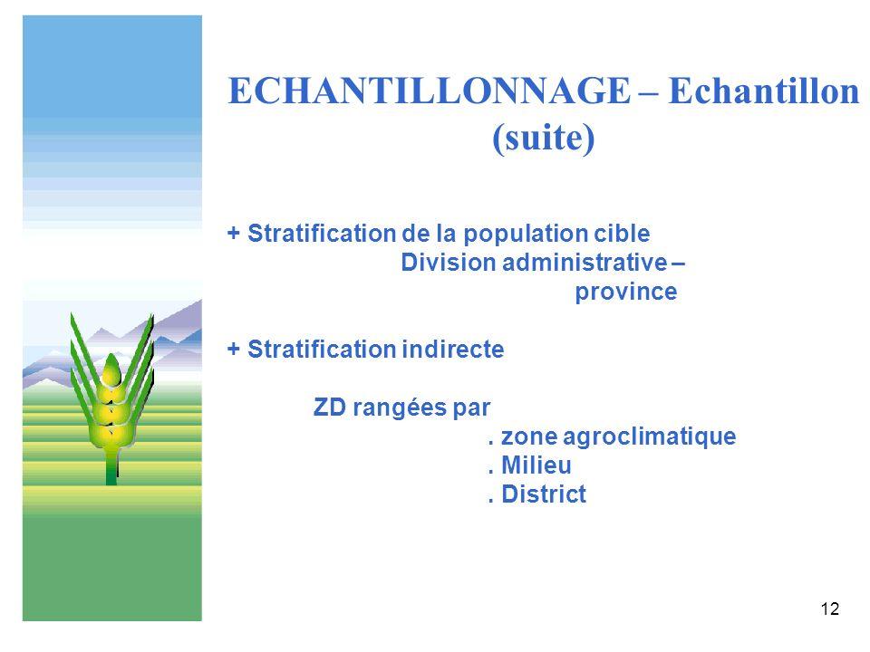 ECHANTILLONNAGE – Echantillon (suite)
