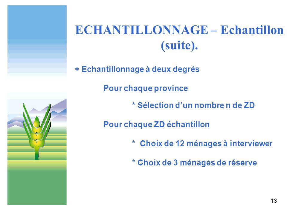 ECHANTILLONNAGE – Echantillon (suite).