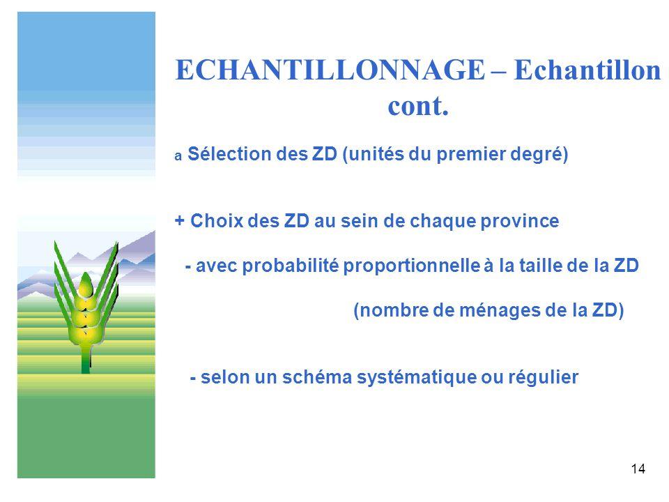 ECHANTILLONNAGE – Echantillon cont.