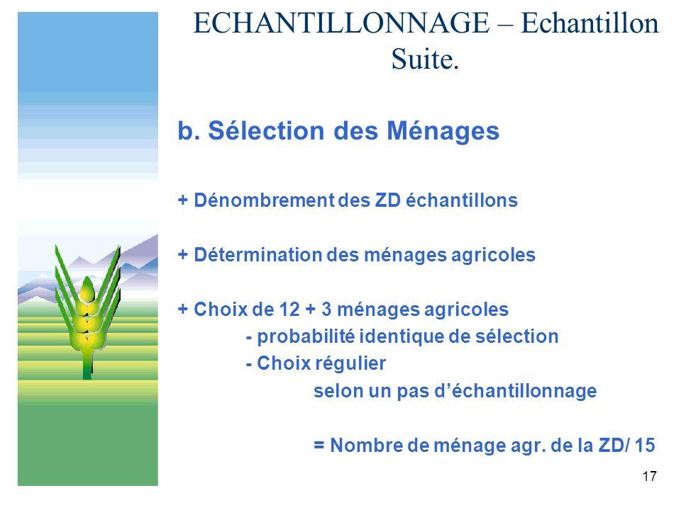 ECHANTILLONNAGE – Echantillon Suite.