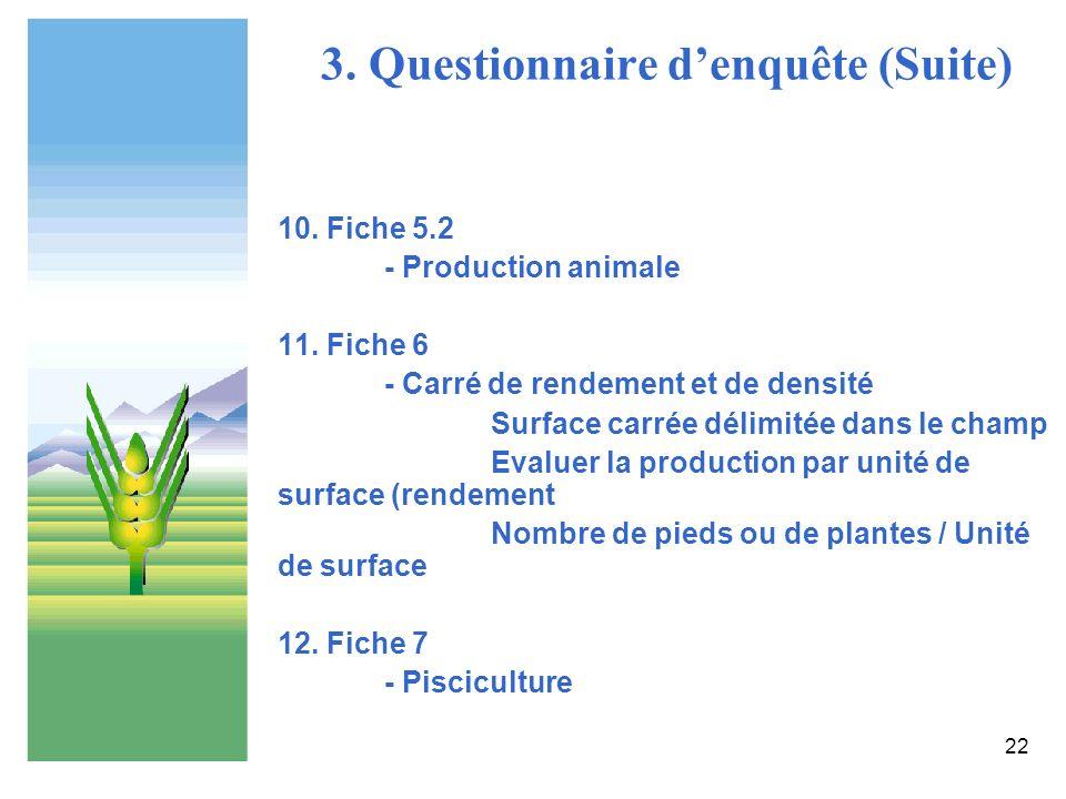 3. Questionnaire d'enquête (Suite)