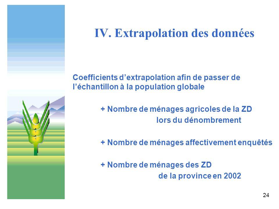 IV. Extrapolation des données