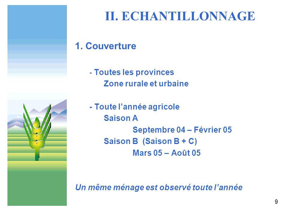 II. ECHANTILLONNAGE 1. Couverture Zone rurale et urbaine