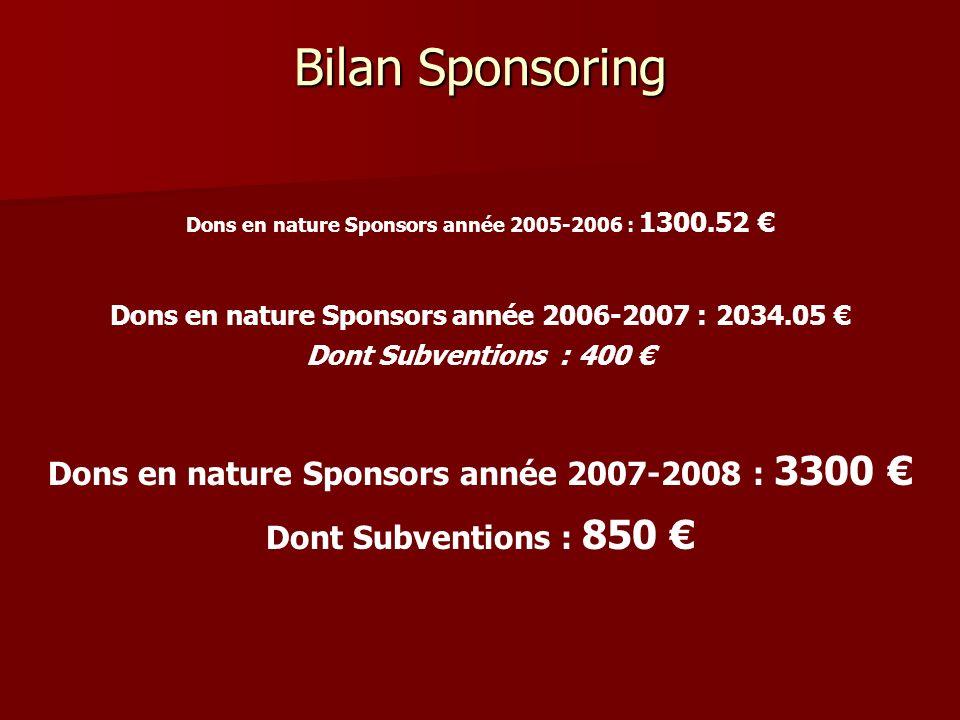 Bilan Sponsoring Dons en nature Sponsors année 2007-2008 : 3300 €