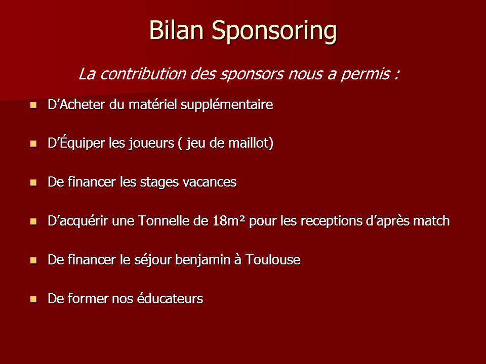 Bilan Sponsoring La contribution des sponsors nous a permis :