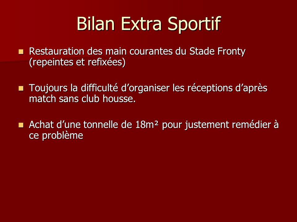 Bilan Extra SportifRestauration des main courantes du Stade Fronty (repeintes et refixées)