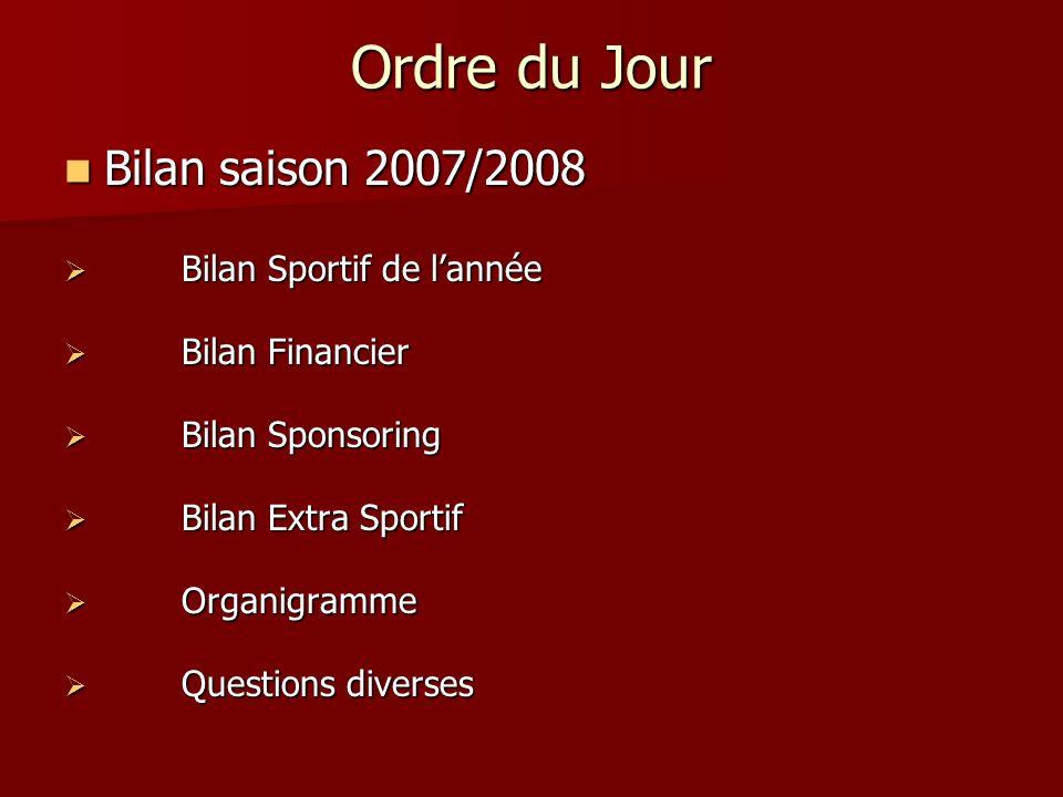 Ordre du Jour Bilan saison 2007/2008 Bilan Sportif de l'année