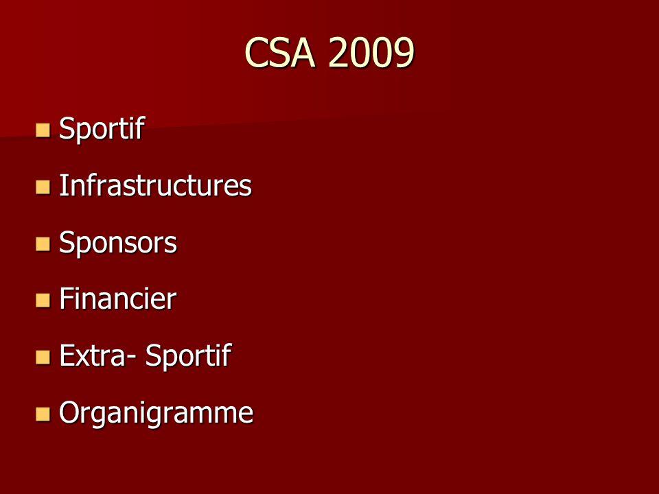 CSA 2009 Sportif Infrastructures Sponsors Financier Extra- Sportif