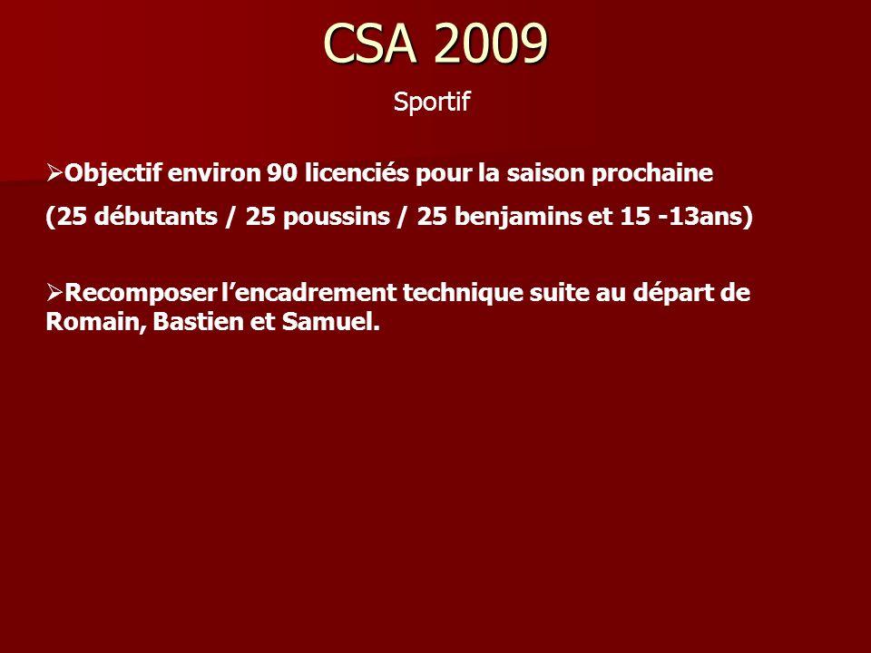 CSA 2009Sportif. Objectif environ 90 licenciés pour la saison prochaine. (25 débutants / 25 poussins / 25 benjamins et 15 -13ans)