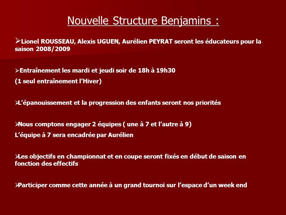Nouvelle Structure Benjamins :