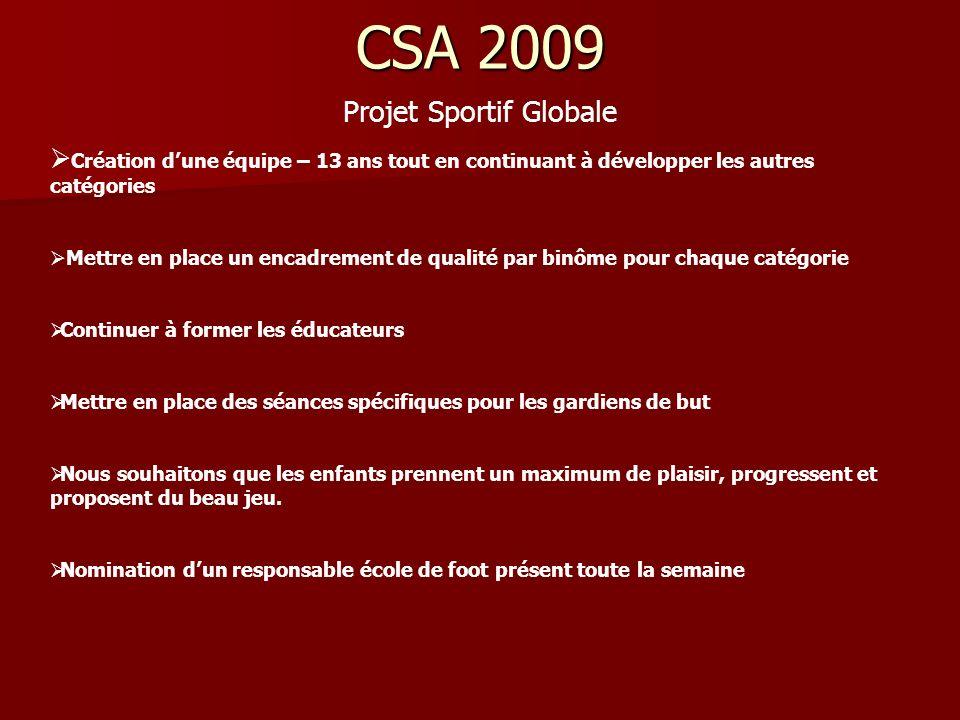 Projet Sportif Globale