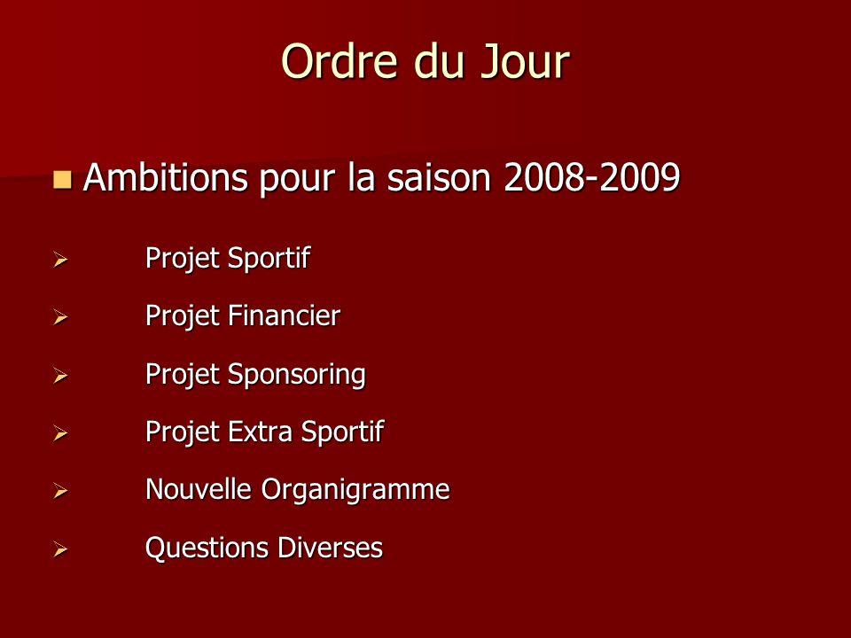 Ordre du Jour Ambitions pour la saison 2008-2009 Projet Sportif