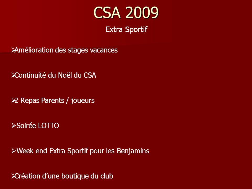 CSA 2009 Extra Sportif Amélioration des stages vacances