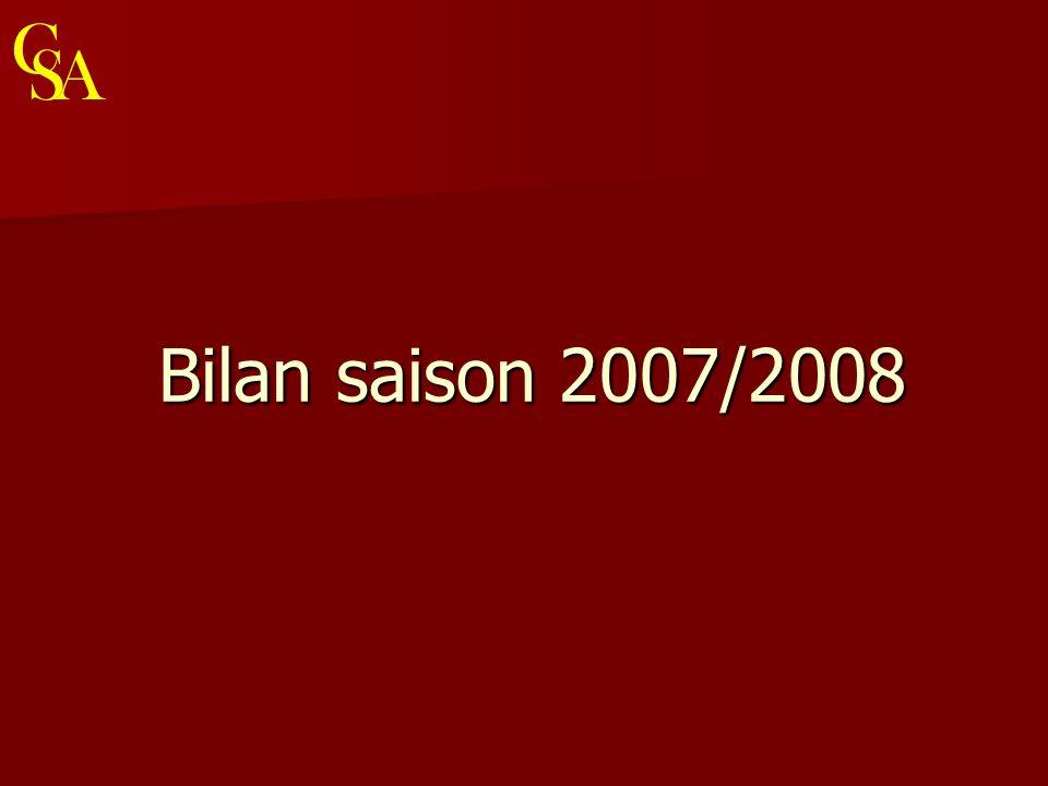 C S A Bilan saison 2007/2008