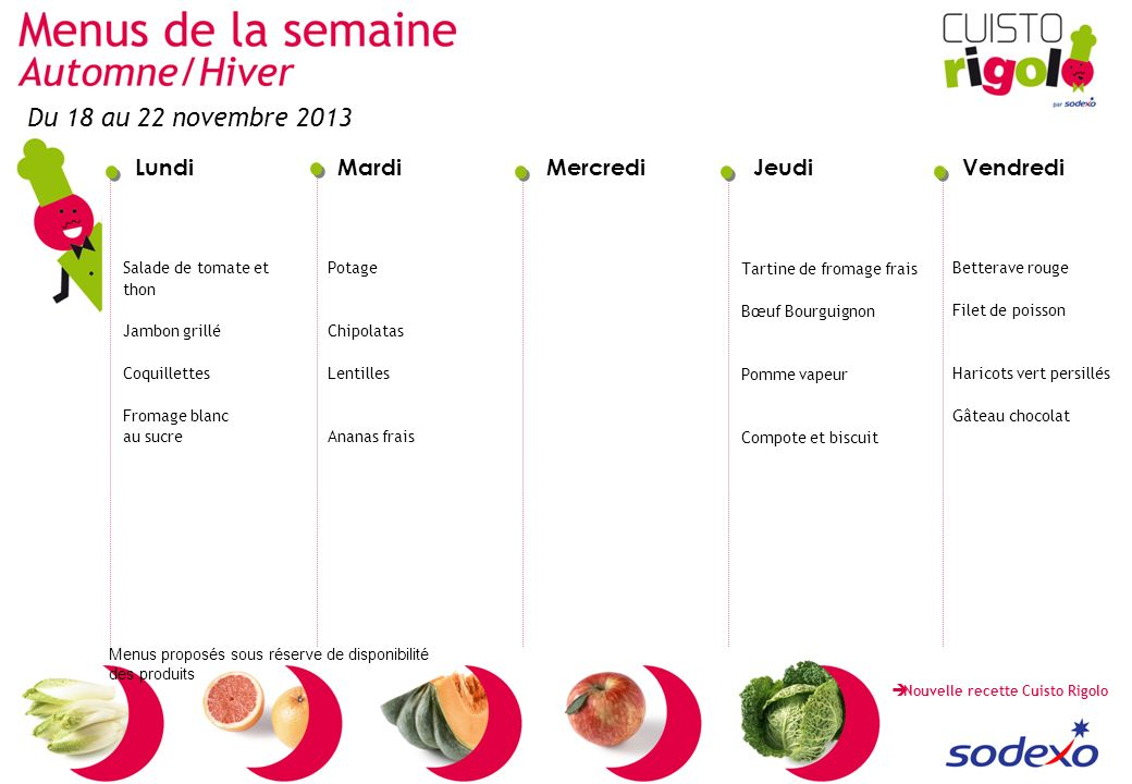 Du 18 au 22 novembre 2013 Salade de tomate et thon Jambon grillé