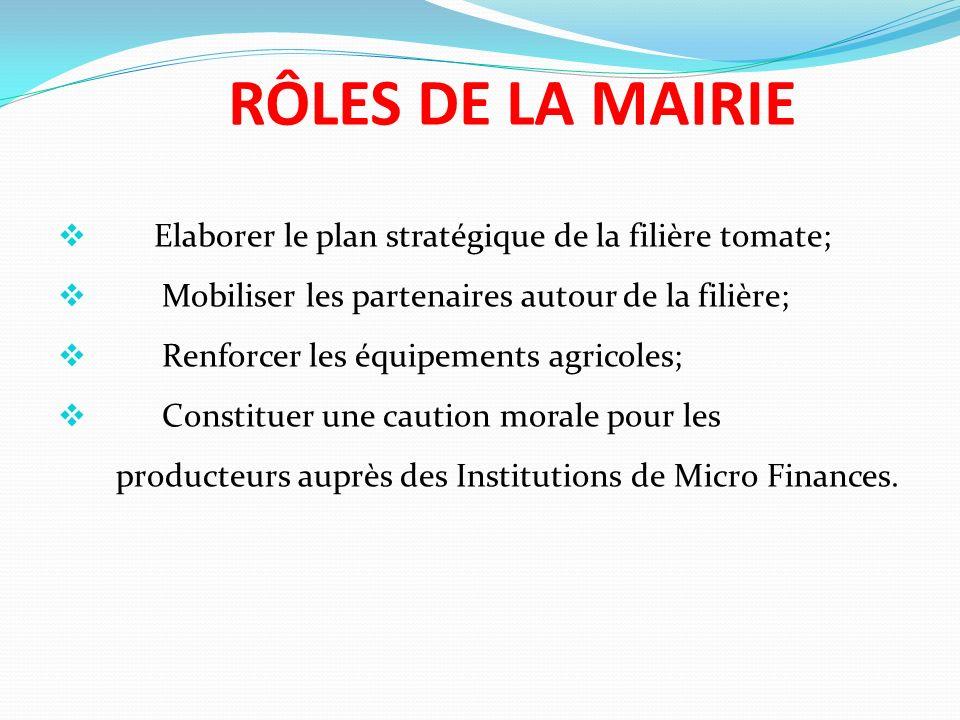 RÔLES DE LA MAIRIE Elaborer le plan stratégique de la filière tomate;