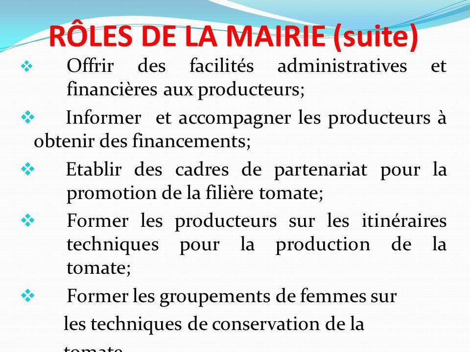 RÔLES DE LA MAIRIE (suite)