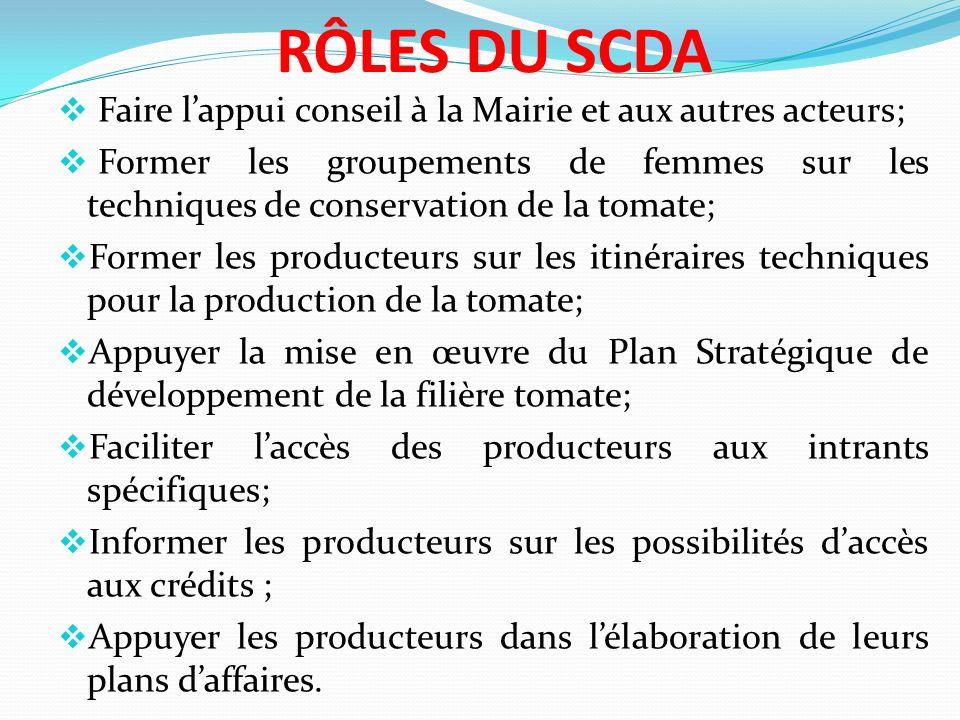 RÔLES DU SCDA Faire l'appui conseil à la Mairie et aux autres acteurs;