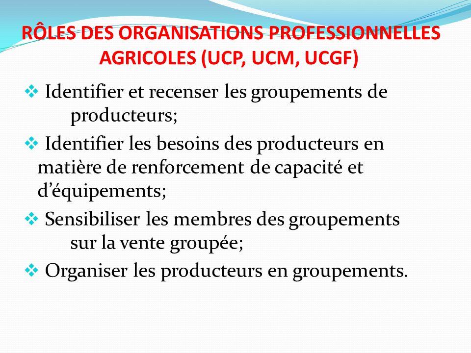 RÔLES DES ORGANISATIONS PROFESSIONNELLES AGRICOLES (UCP, UCM, UCGF)