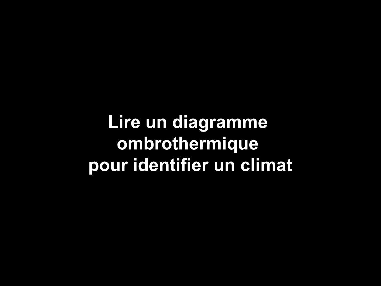 pour identifier un climat
