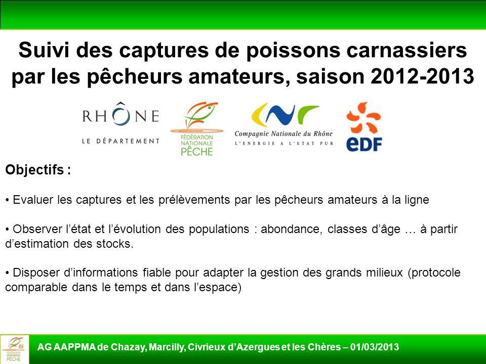 Suivi des captures de poissons carnassiers par les pêcheurs amateurs, saison 2012-2013