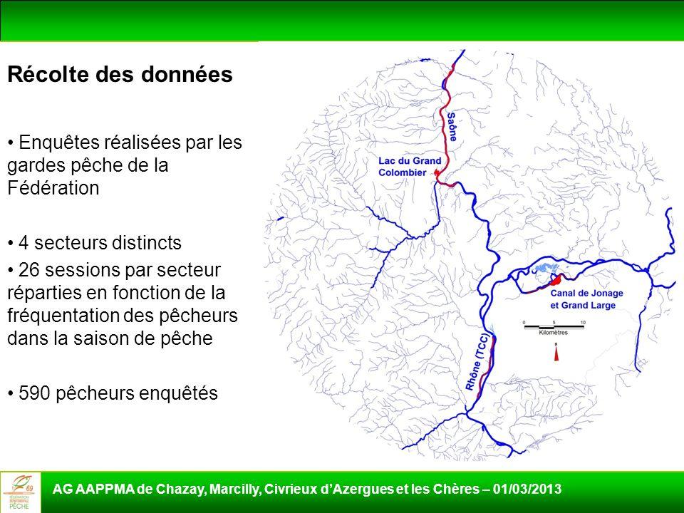 Récolte des données Enquêtes réalisées par les gardes pêche de la Fédération. 4 secteurs distincts.