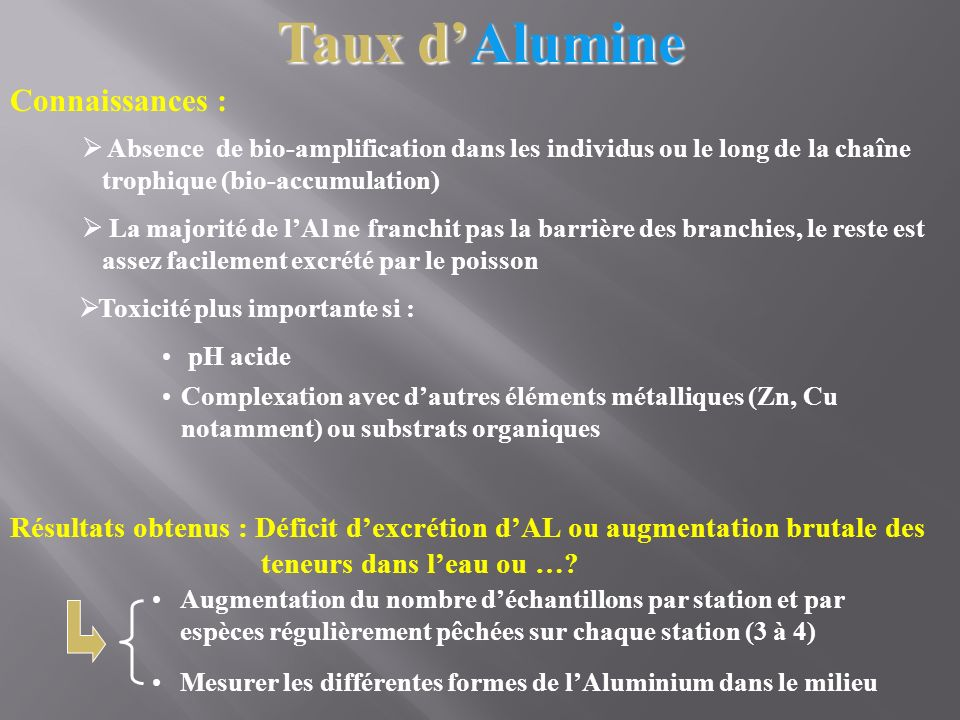 Taux d'Alumine Connaissances :