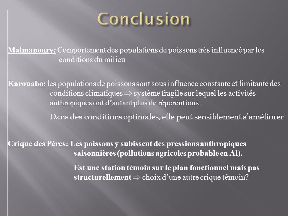Conclusion Malmanoury: Comportement des populations de poissons très influencé par les conditions du milieu.