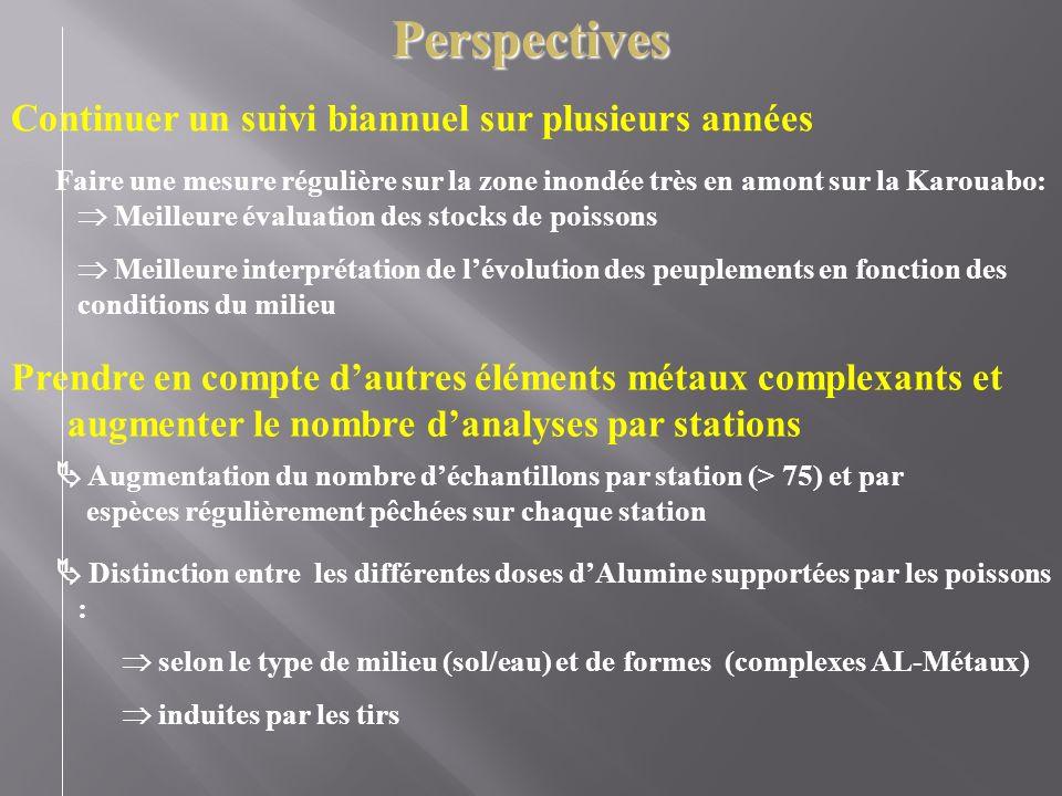 Perspectives Continuer un suivi biannuel sur plusieurs années