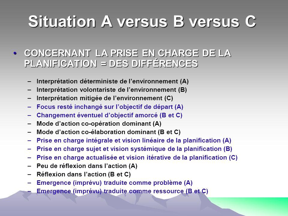 Situation A versus B versus C