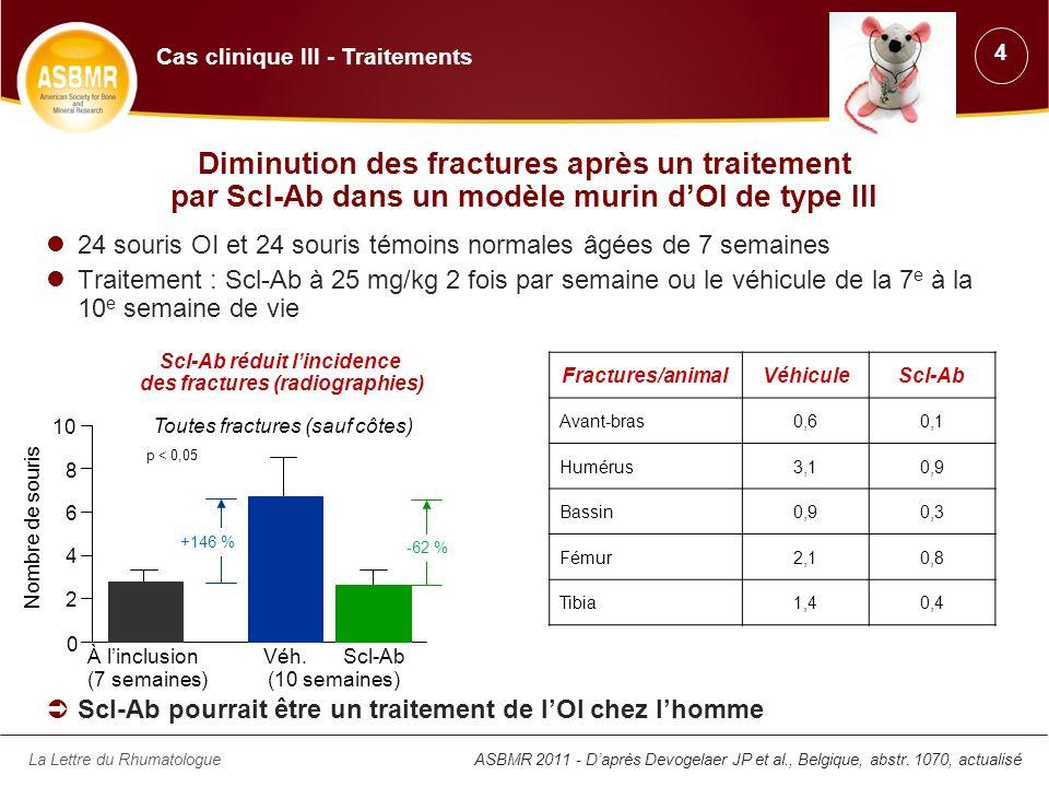 Scl-Ab réduit l'incidence des fractures (radiographies)