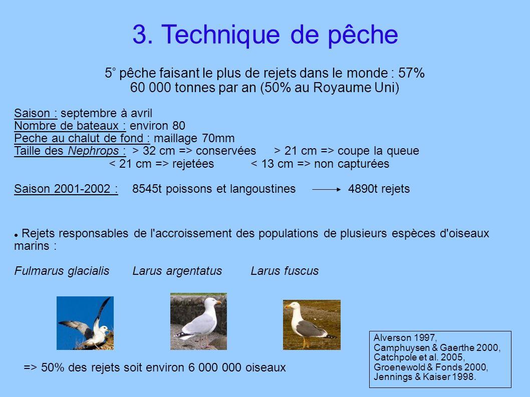 3. Technique de pêche 5° pêche faisant le plus de rejets dans le monde : 57% 60 000 tonnes par an (50% au Royaume Uni)