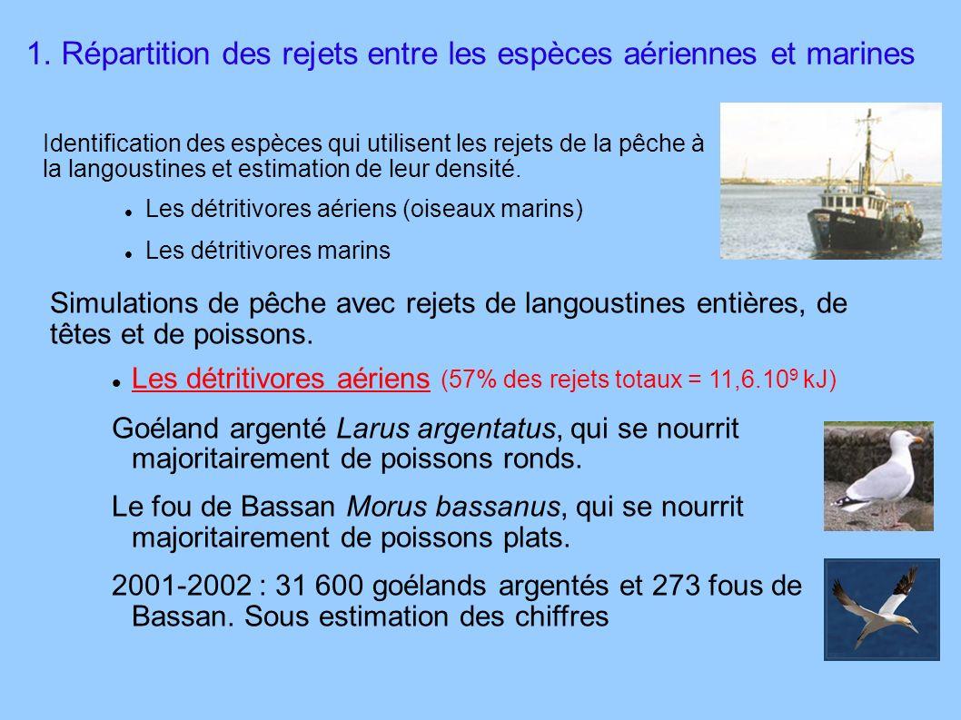 1. Répartition des rejets entre les espèces aériennes et marines