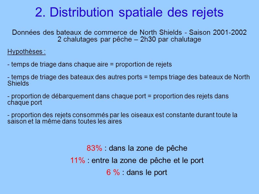 2. Distribution spatiale des rejets