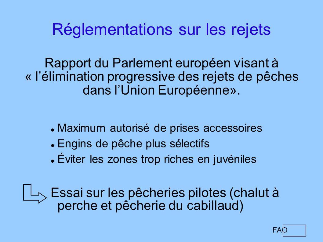Réglementations sur les rejets