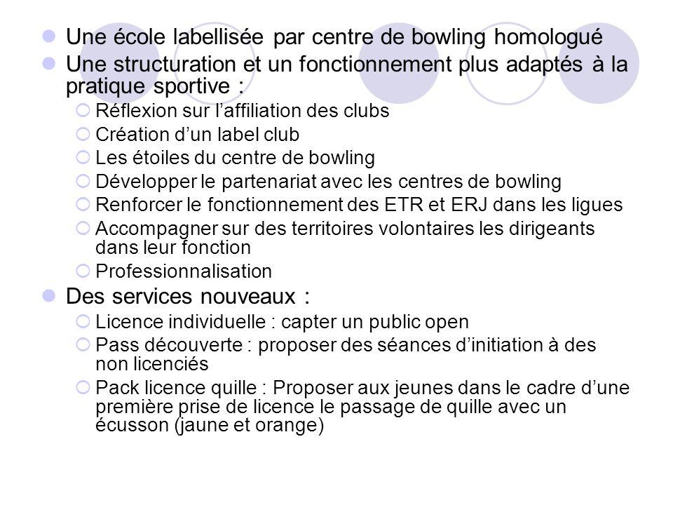 Une école labellisée par centre de bowling homologué