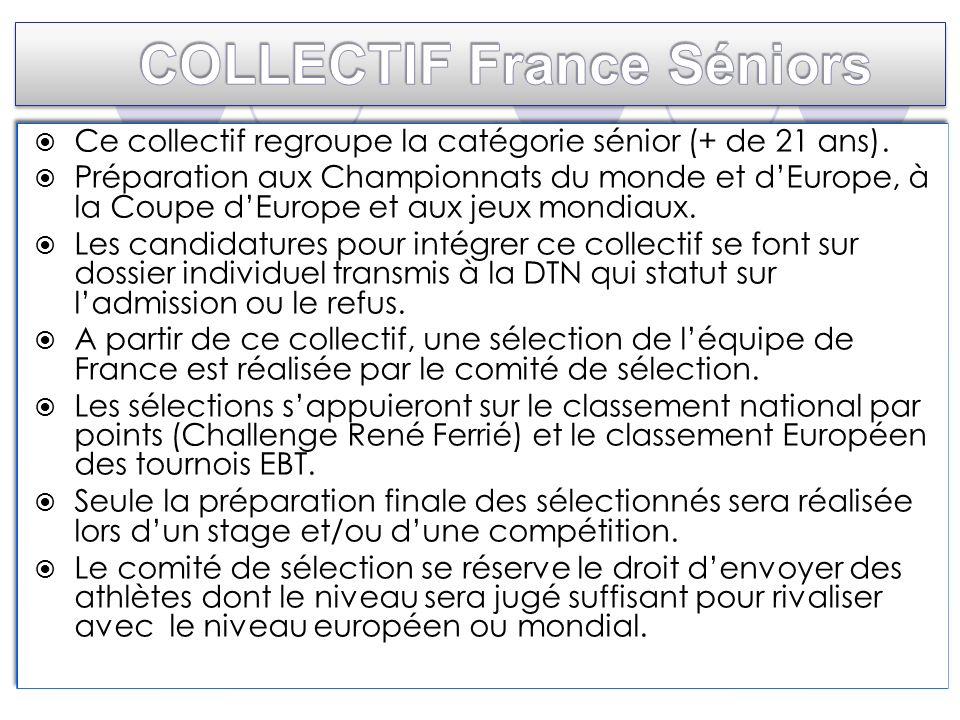 COLLECTIF France Séniors