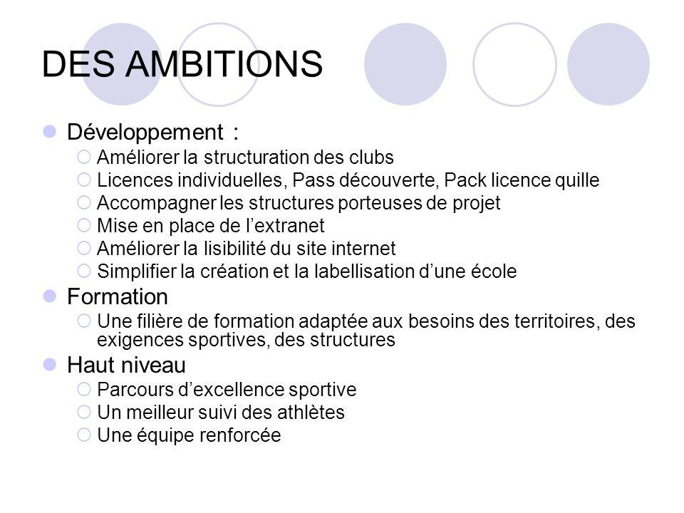 DES AMBITIONS Développement : Formation Haut niveau