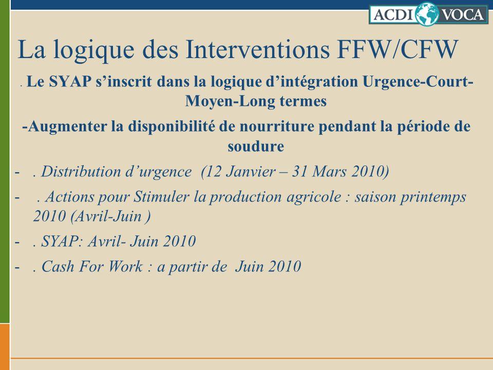 La logique des Interventions FFW/CFW