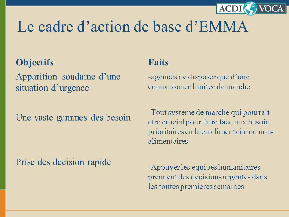 Le cadre d'action de base d'EMMA