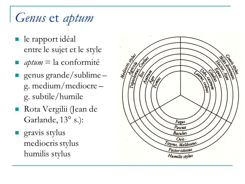 Genus et aptum le rapport idéal entre le sujet et le style