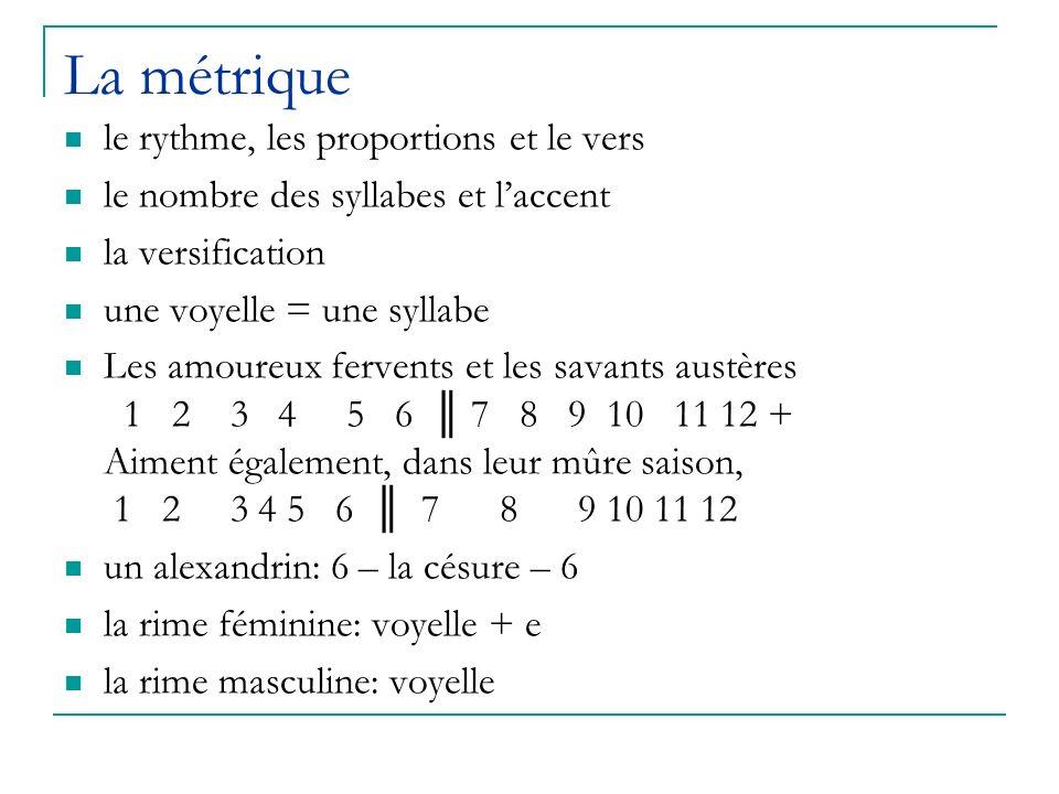 La métrique le rythme, les proportions et le vers