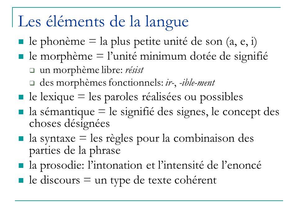 Les éléments de la langue