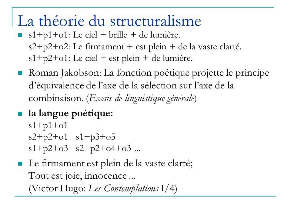 La théorie du structuralisme