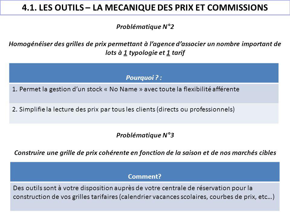 4.1. LES OUTILS – LA MECANIQUE DES PRIX ET COMMISSIONS