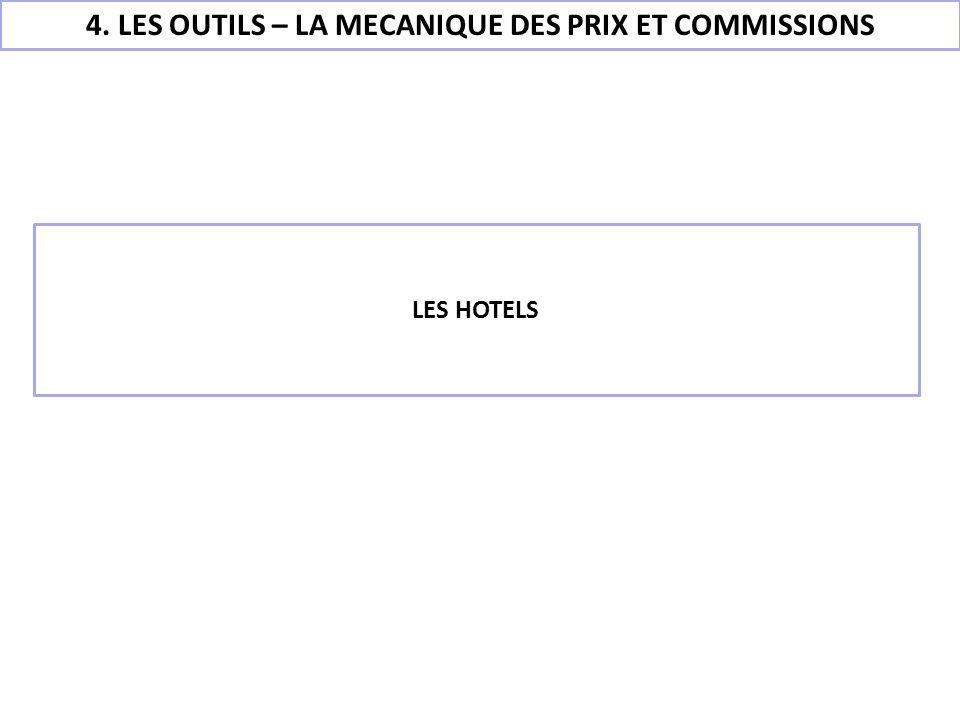 4. LES OUTILS – LA MECANIQUE DES PRIX ET COMMISSIONS