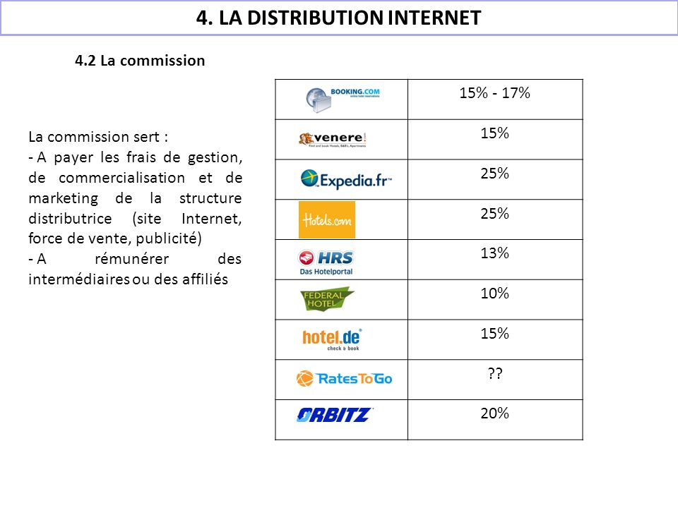 4. LA DISTRIBUTION INTERNET