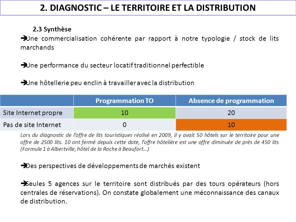 2. DIAGNOSTIC – LE TERRITOIRE ET LA DISTRIBUTION